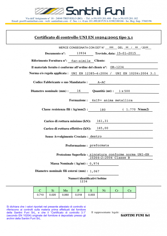 Certificato 3.1